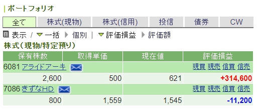f:id:wani2money:20210221160708p:plain