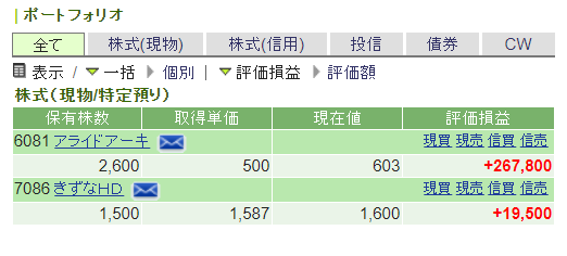 f:id:wani2money:20210228174135p:plain