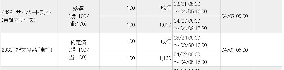 f:id:wani2money:20210411224437p:plain