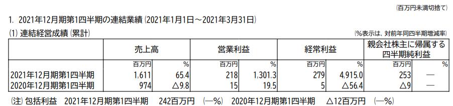 f:id:wani2money:20210523230515p:plain