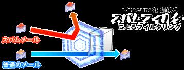 f:id:wanichan:20160801122844p:plain