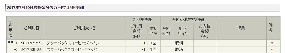 f:id:wanichan:20170529110729p:plain