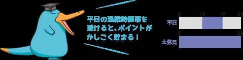 f:id:wanichan:20180919212808p:plain