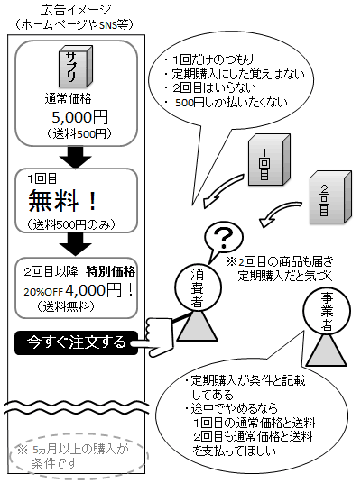 f:id:wanichan:20181116103423p:plain