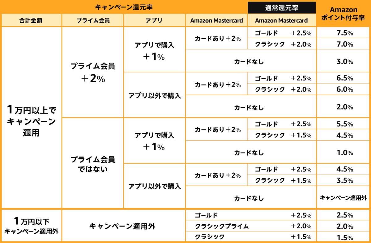 f:id:wanichan:20200105001638p:plain