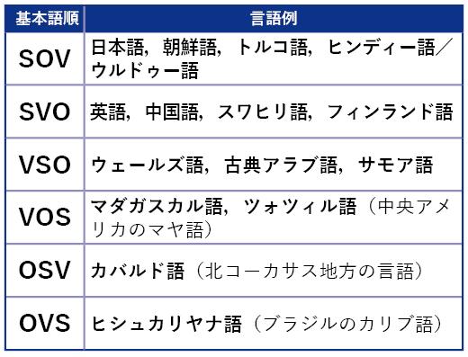 f:id:wanichan:20200115115156p:plain