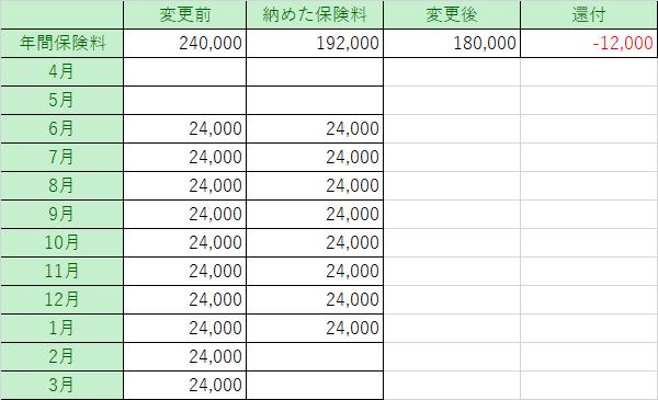 f:id:wanichan:20200207215233p:plain