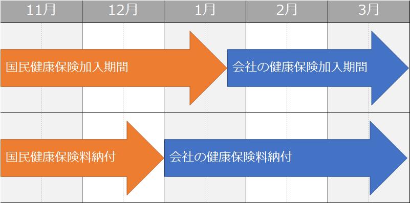 f:id:wanichan:20200209091028p:plain