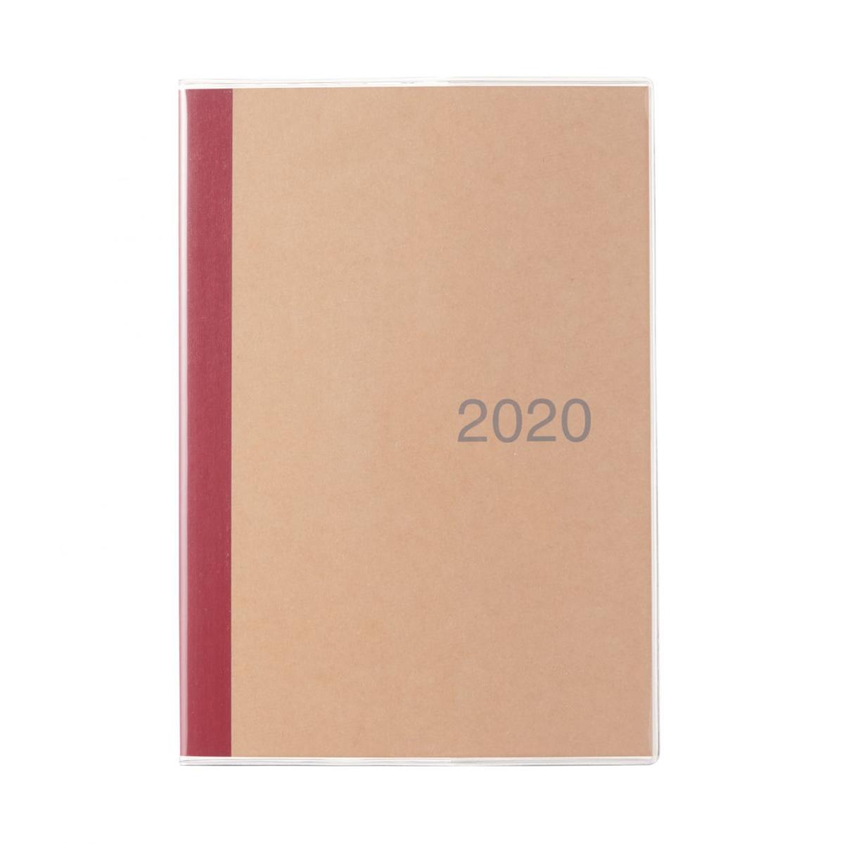 f:id:wanichan:20200211195505p:plain