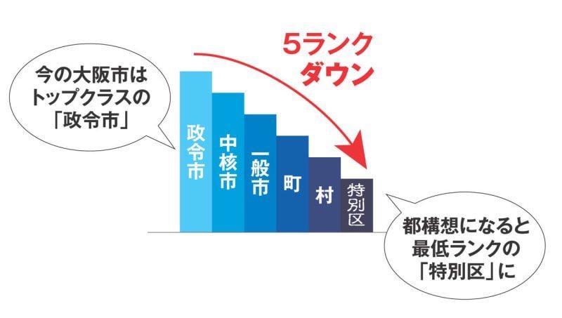 f:id:wanichan:20200906094448p:plain