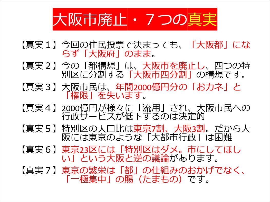 【真実1】今回の住民投票で決まっても、「大阪都」にならず「大阪府」のまま。 【真実2】今の「都構想」は、大阪市を廃止し、四つの特別区に分割する「大阪市四分割」の構想です。  【真実3】大阪市民は、年間2000億円分の「おカネ」と「権限」を失います。  【真実4】2000億円が様々に「流用」され、大阪市民への行政サービスが低下するのは決定的  【真実5】特別区の人口比は東京7割、大阪3割。だから大阪には東京のような「大都市行政」は困難  【真実6】東京23区には「特別区はダメ。市にしてほしい」という大阪と逆の議論があります。  【真実7】東京の繁栄は「都」の仕組みのおかげでなく、「一極集中」の賜(たまもの)です。