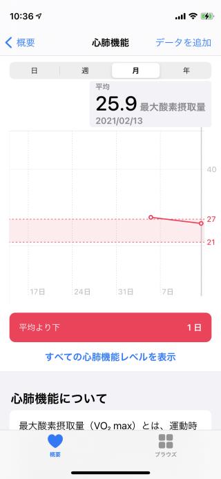 f:id:wanichan:20210213103818p:plain