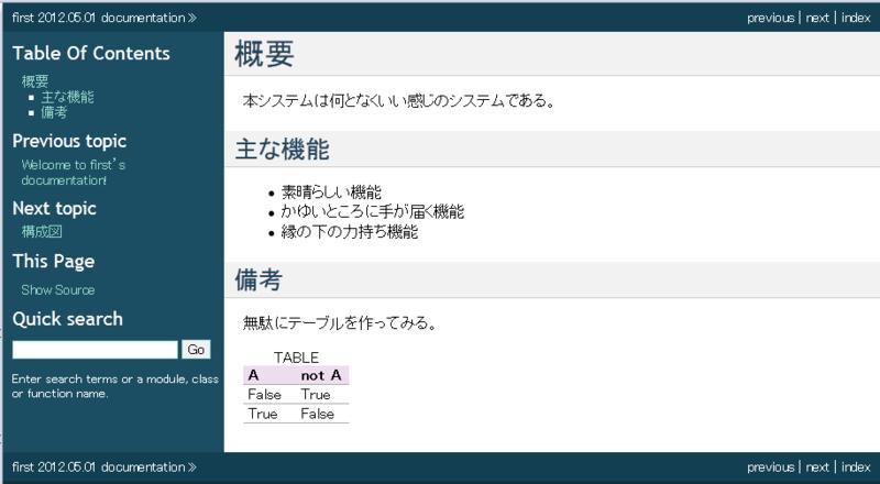 f:id:waniji:20120504235953p:plain