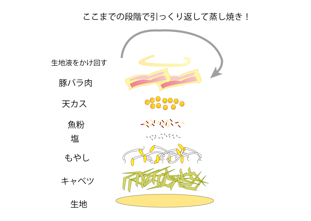 f:id:wanko515:20170705011232j:plain