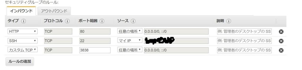 f:id:wanko_sato:20180325092044j:plain