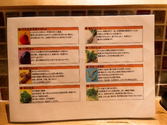 f:id:wankofruits:20210401055311j:image