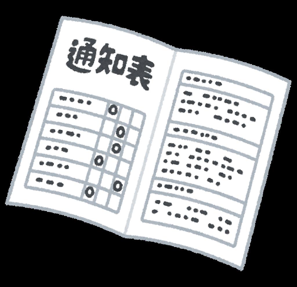 f:id:wankorokun:20180308204747p:image