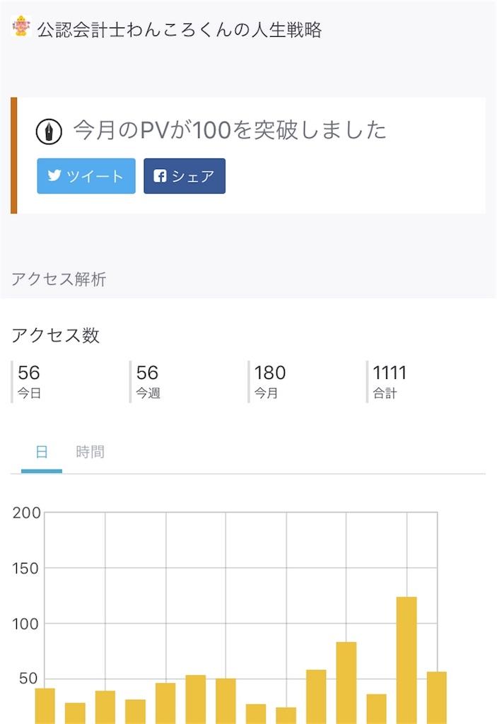 f:id:wankorokun:20180402140357j:image