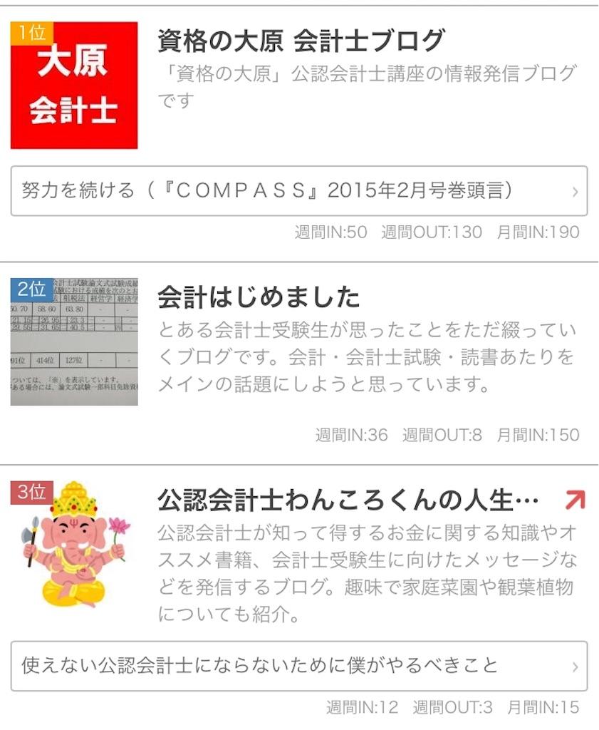 f:id:wankorokun:20180402141920j:image