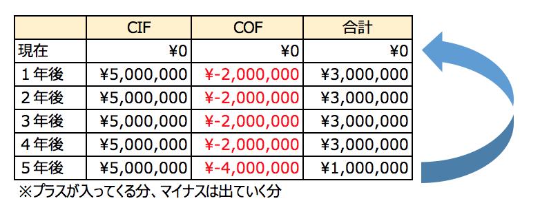 f:id:wankorokun:20180815095434p:plain