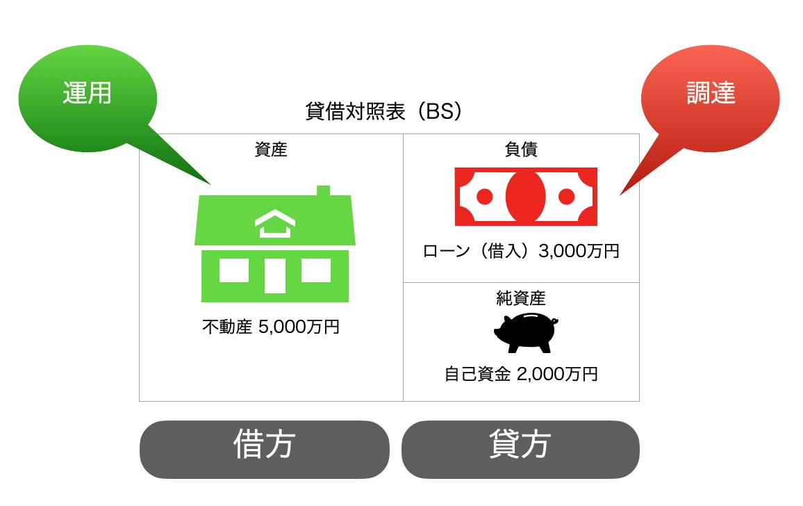 f:id:wankorokun:20200512215053p:plain