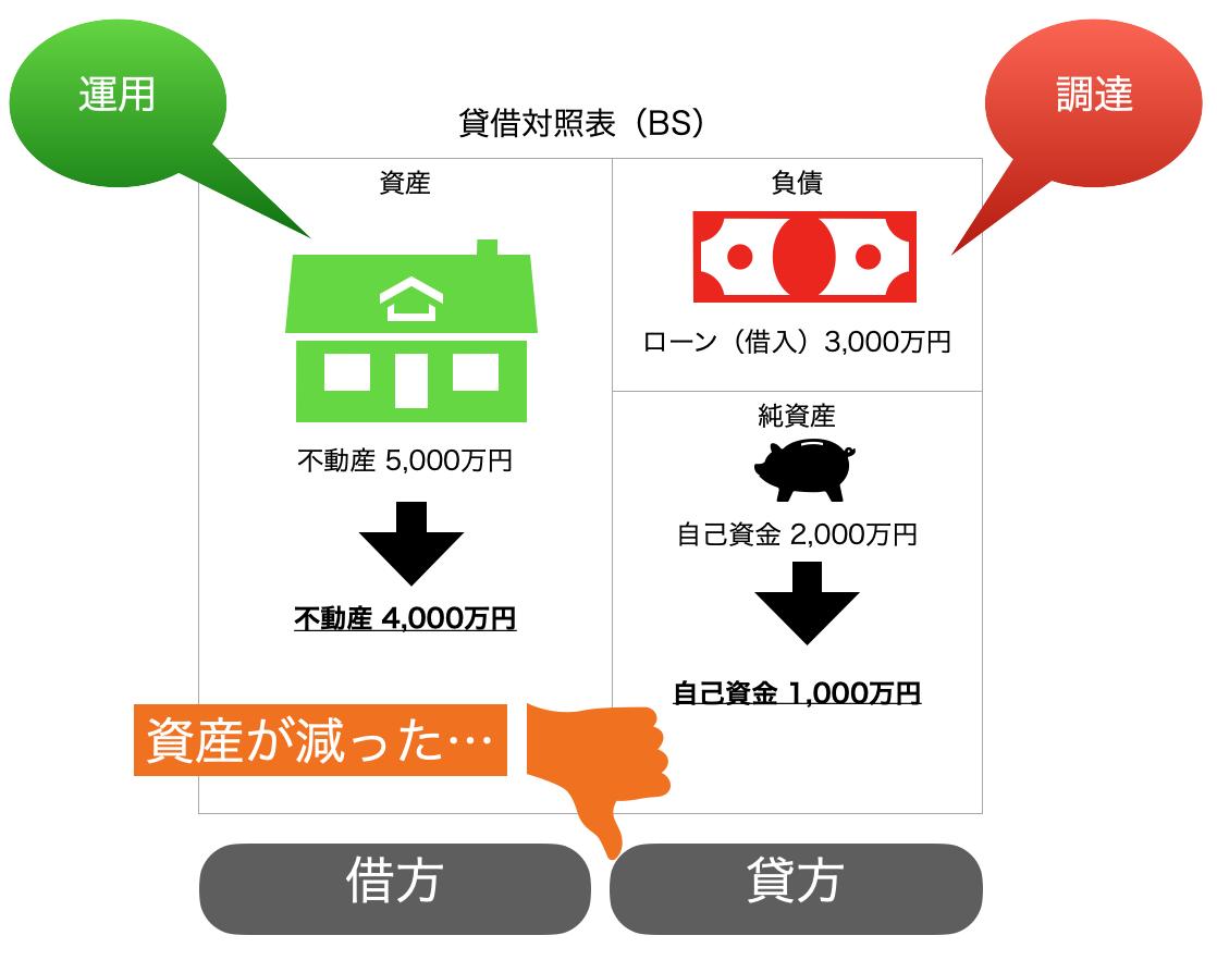 f:id:wankorokun:20200512221502p:plain