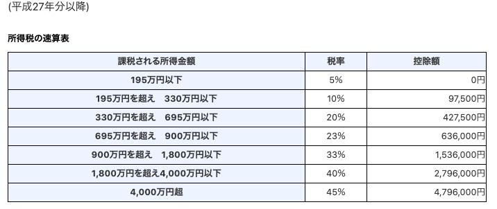 f:id:wankorokun:20200730215816p:plain
