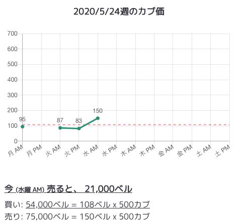 f:id:wannabe-jellyfish:20200527130649p:plain
