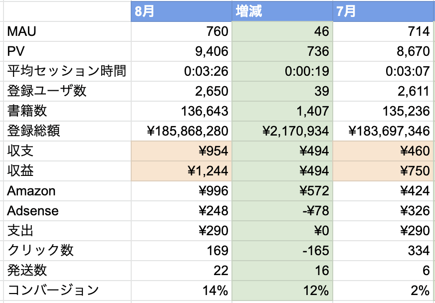 f:id:wannabe-jellyfish:20210902155741p:plain