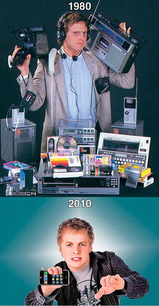 iPhoneの中にあらゆるハードウェアが内包された