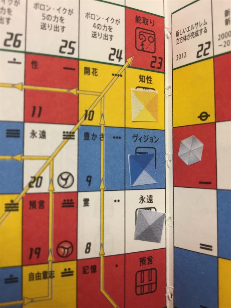 f:id:wanomichi68:20170727173512j:image