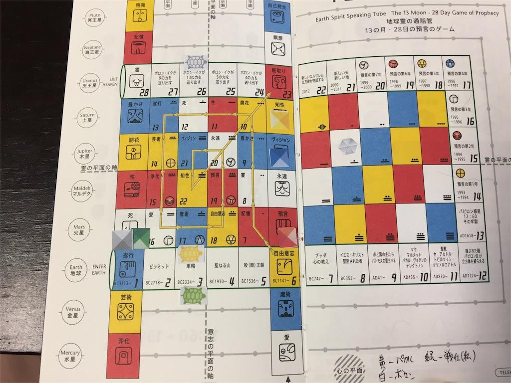 f:id:wanomichi68:20170728100811j:image