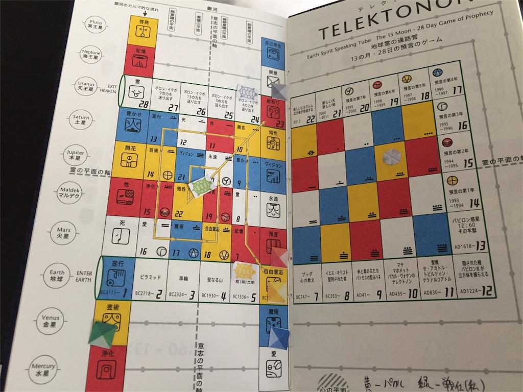 f:id:wanomichi68:20170730093727j:image