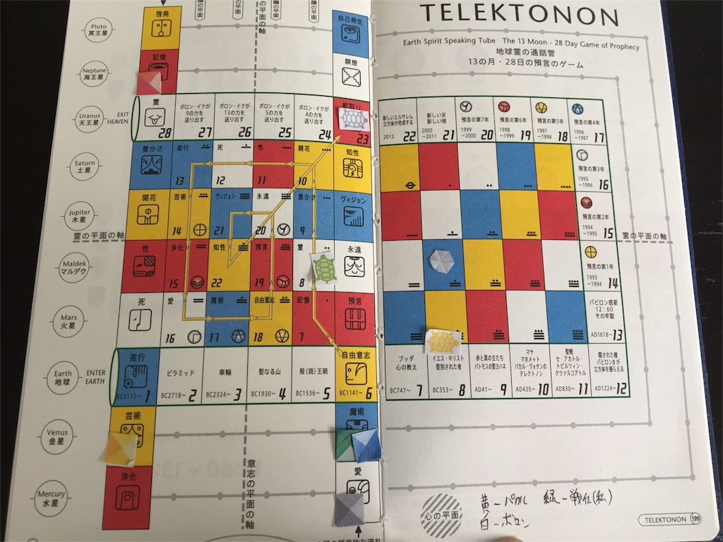 f:id:wanomichi68:20170802155117j:image