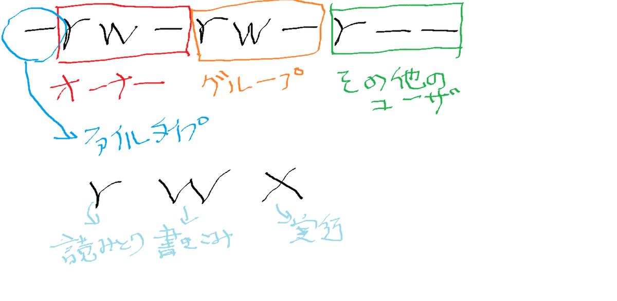 f:id:wantanBlog:20190616000640p:plain