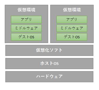 f:id:wantanBlog:20200120231042p:plain