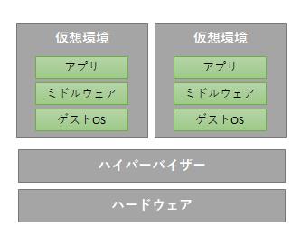 f:id:wantanBlog:20200120232421p:plain