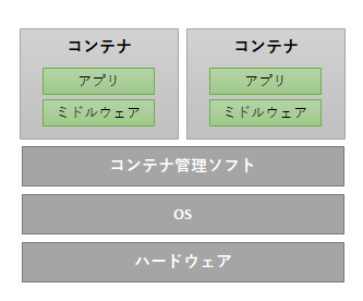 f:id:wantanBlog:20200120233419p:plain