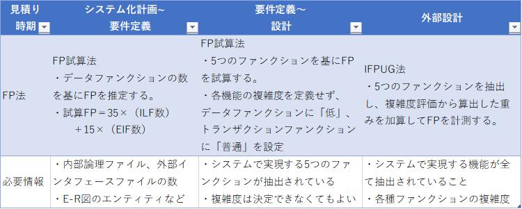 f:id:wantanBlog:20201011005312p:plain