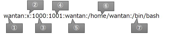 f:id:wantanBlog:20201119001710p:plain