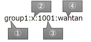 f:id:wantanBlog:20201203220820p:plain