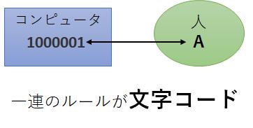 f:id:wantanBlog:20201203231448p:plain