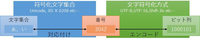 f:id:wantanBlog:20201203235556p:plain