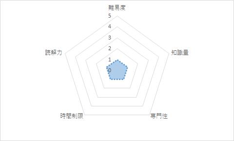 f:id:wantanBlog:20201231155446p:plain