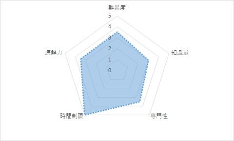 f:id:wantanBlog:20201231155533p:plain