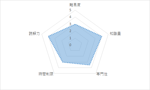 f:id:wantanBlog:20201231155551p:plain