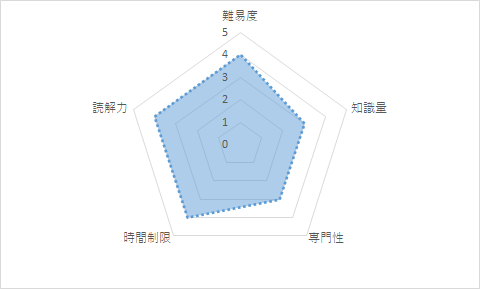 f:id:wantanBlog:20201231155603p:plain