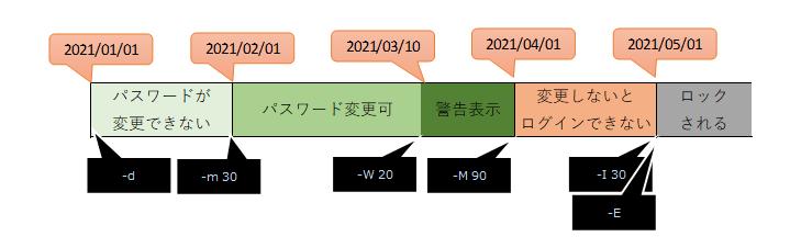 f:id:wantanBlog:20210124004253p:plain