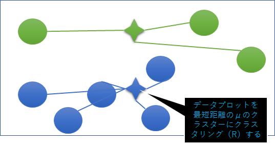 f:id:wantanBlog:20210214034446p:plain