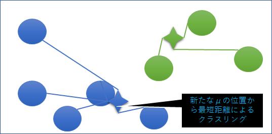 f:id:wantanBlog:20210214034811p:plain